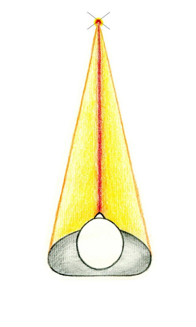 The Energy Arrow